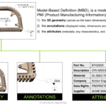 Understanding the parts of MBD (Model-Based Definition) is key.