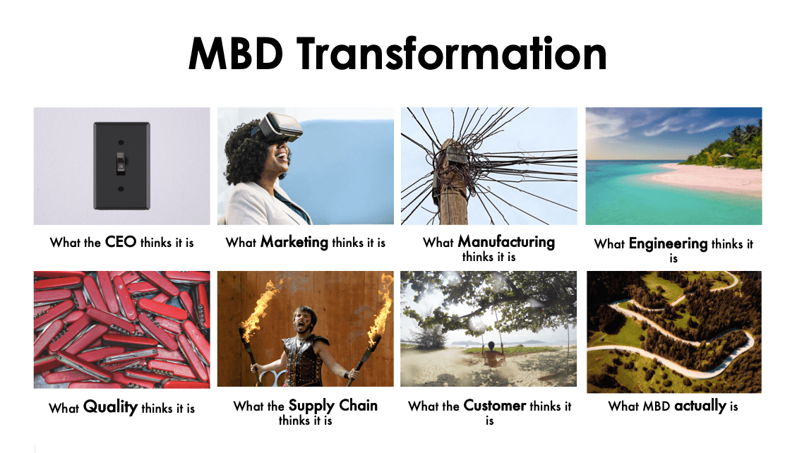 MBD Transformation and what people think