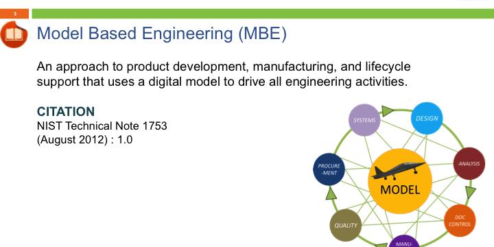 Understanding the Hard Work of MBE